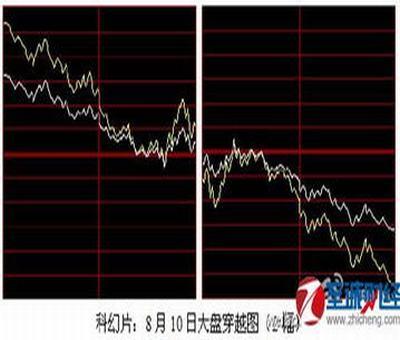 股票涨势和主力净流入,股票上涨为什么资金净流入为负