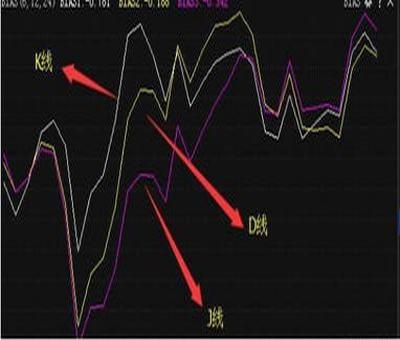 股票债券基金风险排列,基金,股票,债券的风险比较