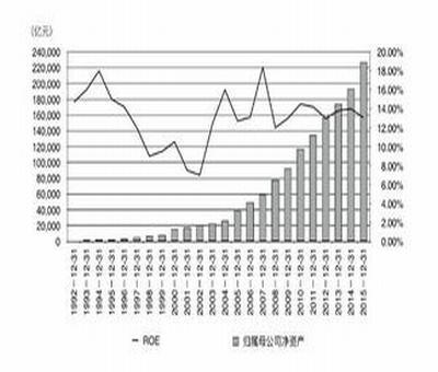 上海沪泰科技股票行情,哪些是科技龙头股