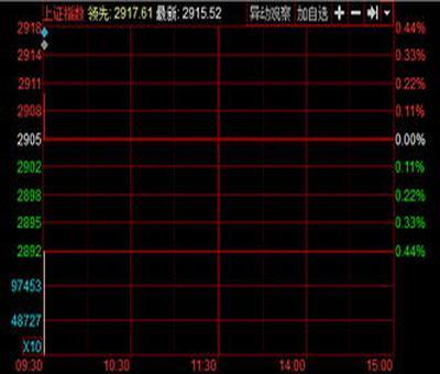 舟山船运公司股票,舟山长宏国际船舶修造有限公司股票代码是多少