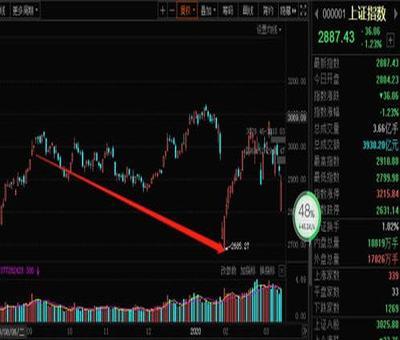 一带一路兵团概念股票,一带一路概念有哪些股票