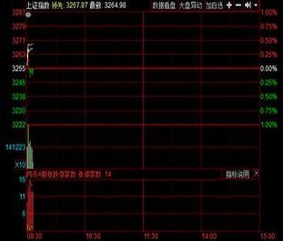 股票期权所得如何计算麻烦告诉我