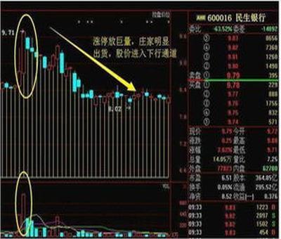 上海沪科股票行情,沪市股票最近有潜力的是