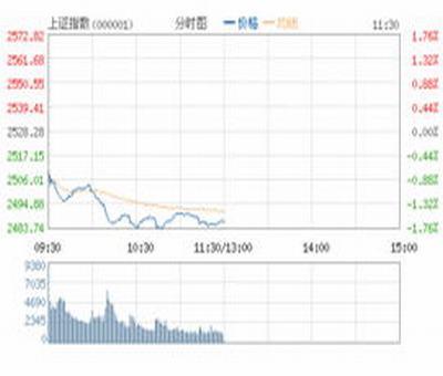 上海水泥股票行情,水泥股票有哪些