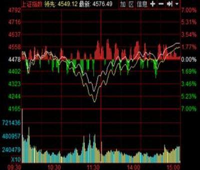 一个大股东股票吗,大股东可以随意买卖股票吗