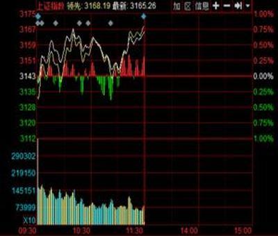 一带a股票分析,股票中有一带一路a,一带一路b,带路a,带路b,一常a,一带b,它们间有什么区别吗