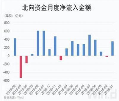 上海黄金股票交易,上海黄金交易所开户条件