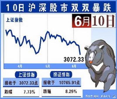 山酉三维股票行情,169是个什么挂