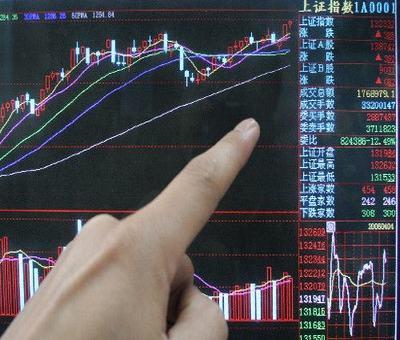 上海三毛股票行情走势,请问上海三毛这股票怎么操作