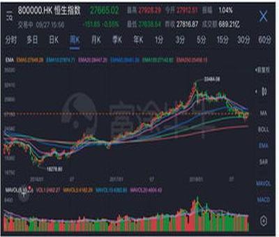 珠海维佳股份股票,珠海维佳机电设备有限公司怎么样