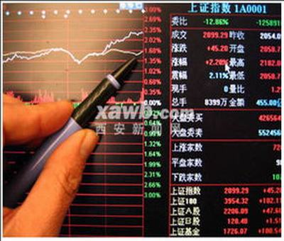 """股票K线中的""""旭日东升""""怎么看?有什么市场意义?""""旭日东升""""对股票走势有什么影响?"""