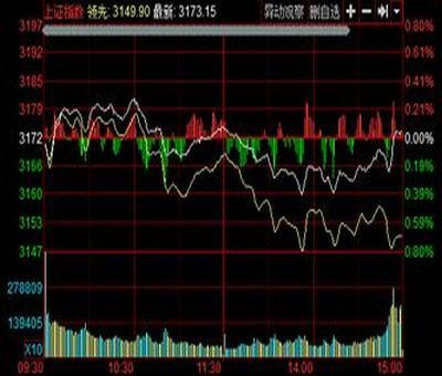 注消公司股票好吗,注消了的股票会作废吗