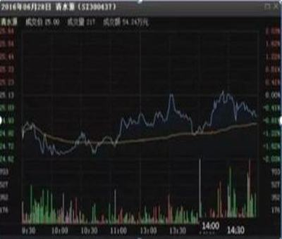 一带一路广州港股票,一带一路与广州的关系