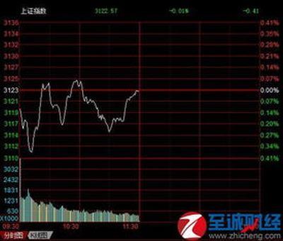 定增额上限,股市里的定增是什么意思