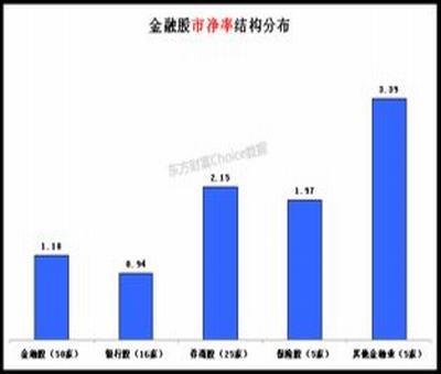 一个公司2只股票,一个公司的股票分多少种