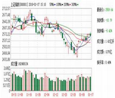 盖网魔盒股票能上市吗?股票是原始股?