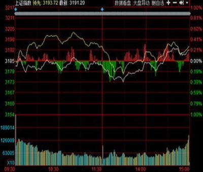 正邦科技城股票行情,正邦科技股票于哪年发行上市