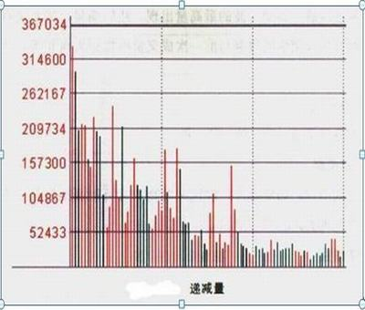 股票长期热点行业,股票如何抓住热点版块