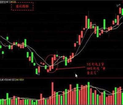 重组终止股票复牌,重组后的股票复牌如何购买