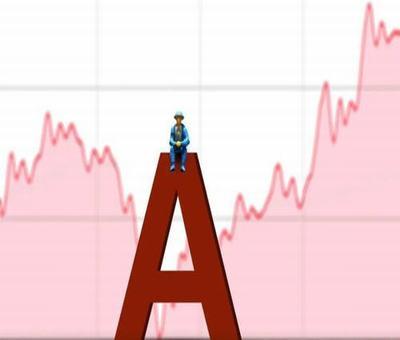 关于股票的成本价和盈亏成本