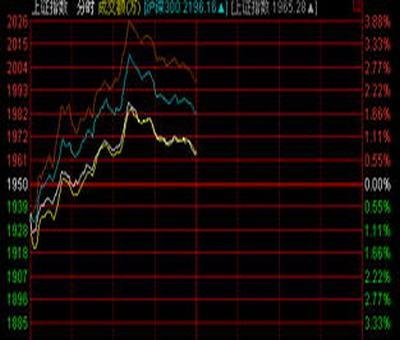 山屿海股票交易,夏新电子更换为什么股票了