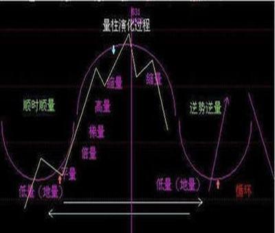 上海物流股票行情,股票物流指数是多少
