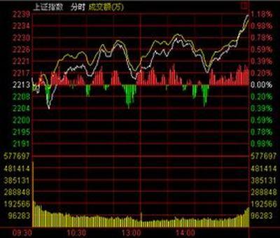 上海股票期权如何交易,股票期权怎么交易