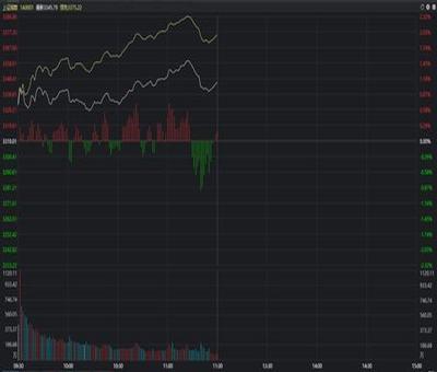 一个公司回购股票,公司回购股票