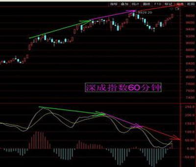 山西证券股票行情走势,我昨天买的股票今天为什么卖不出去,山西证券在干啥