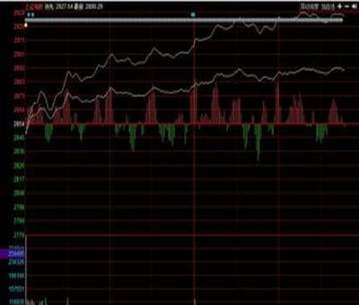 一带一路股票概念,什么是一带一路概念股