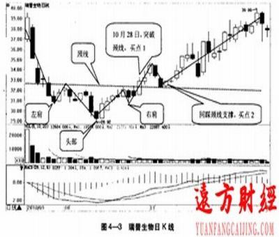 山西三合盛股票行情,股票都有哪些板块