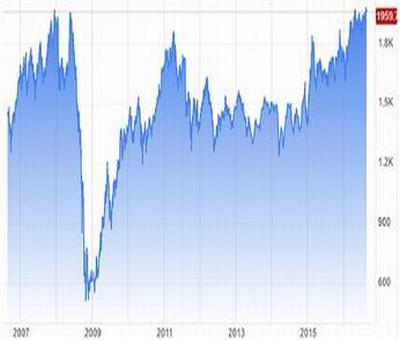 一带一路概念股票解析,什么是一带一路概念股