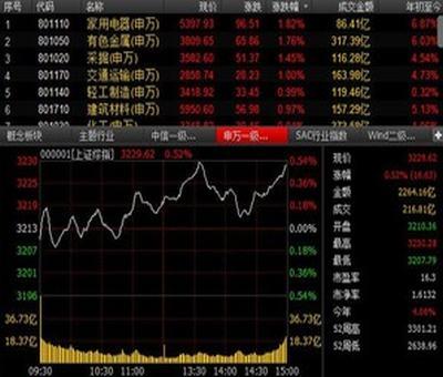 长城汽车股票价格变动,长城汽车近两近股票走势图
