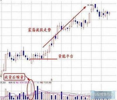 甘李药业股票行情预测?
