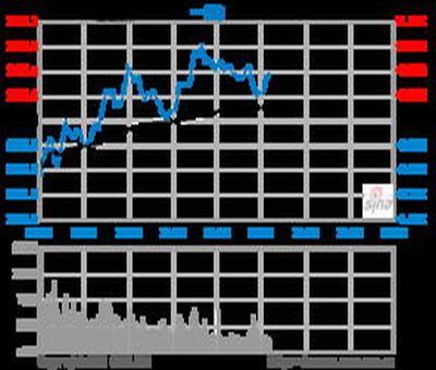 山西焦炭股票价格,山西省焦炭价格目前最新价格