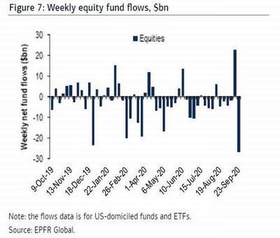 山西证券股票买卖费用,山西证券网上交易手续费咋收