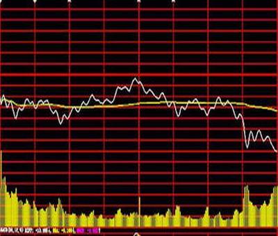 山西焦炭股票行情,山西焦化股票怎么样