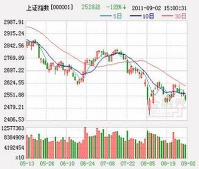 重组中途就复牌股票,股票重组上会要是过了多久复牌