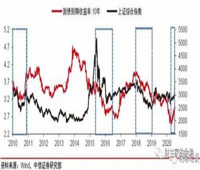 上海华测股票行情,华测检测股票为什么突然跌这么多
