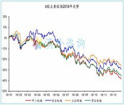 上交所股票交易机制是,上海证券交易所交易制度是什么