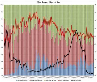 一个股票里非常多股东,大股东那么多股票是怎么来的