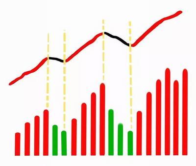 一个公司股票多少股票,一个上市公司一共有多少股份