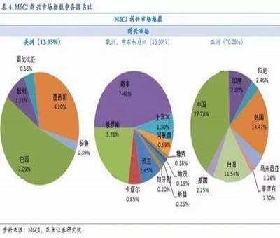 上海珠宝股票行情,城皇庙股票代码是什么