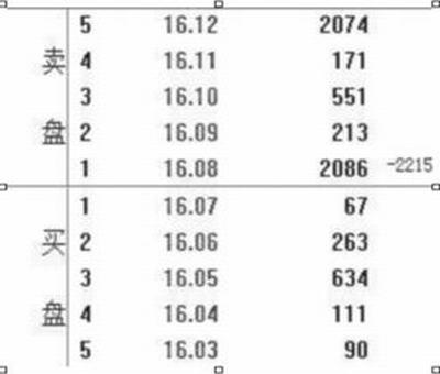 上海股票行情,上海股票的收盘价是怎么算的