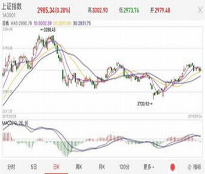 一个股票总是股东买卖,股东可以随意买卖股票吗
