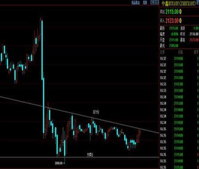 一个公司股票价格低,为什么有些公司股票价格这么低