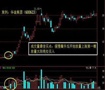 定增对估值影响,定向增发对股价有什么影响