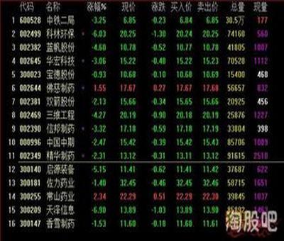 上海申达股票行情,申达股份停牌是好还是坏