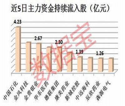 上海机场股份股票行情,股票上海机场
