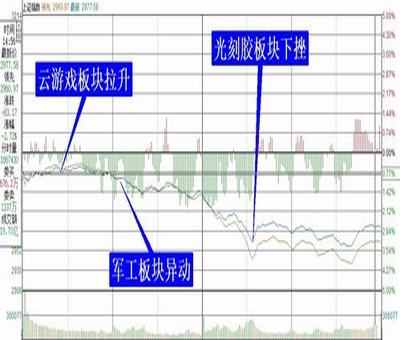 一分钟给股票估值,如何给股票估值